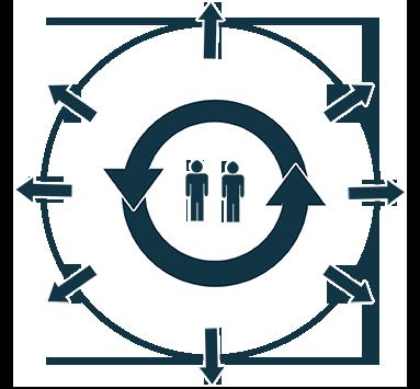 Partner Sync und share wiederverkäuferr