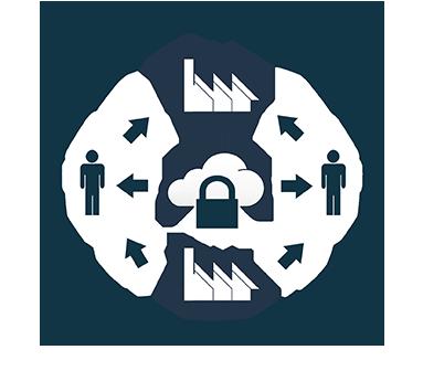 Sync share und backup schützt ihre Daten und dokumente